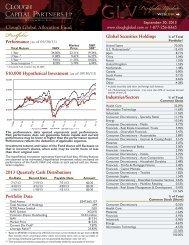 Portfolio Update Portfolio - Clough Global Equity Fund