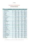 Facebook: Top Newspapers 2012 - Deutsch (Innova et Bella) - Seite 6