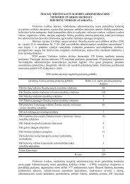 veiklos ataskaita - Šiaulių miesto savivaldybė