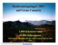 Radtrainingslager 2003 auf Gran Canaria