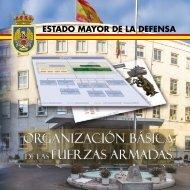 150514-organizacion-basica-fuerzas-armadas