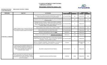 programa operativo anual 2013 - 38 Ayuntamiento de Compostela ...