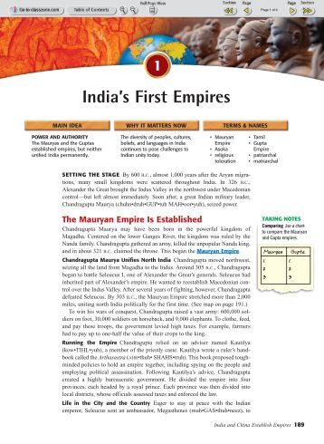 India's First Empires