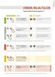 Comment utiliser les boutons-poussoirs ? PDF - BEA Industrial