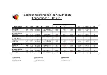Sachsenmeisterschaft im Kreuzheben ... - USV TU Dresden