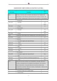 HARMONIZED TARIFF SCHEDULE (CHAPTER 71) OF INDIA