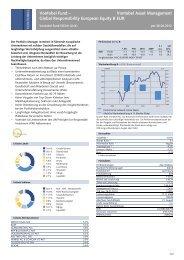 Vontobel Fund – Global Responsibility European Equity ... - Raiffeisen