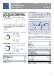 Vontobel Fund – Far East Equity B USD Vontobel Asset ... - Raiffeisen