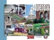 Appendix - City of Youngstown