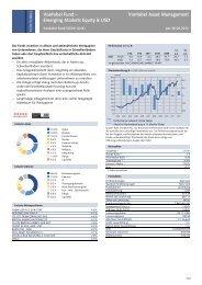 Vontobel Fund – Emerging Markets Equity B USD ... - Raiffeisen