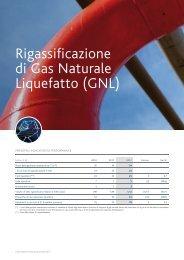 Rigassificazione di Gas Naturale Liquefatto (GNL) - Snam