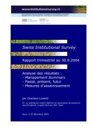 Management Summary - Swiss Institutional Survey