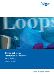 Curves & Loops in Mechanical Ventilation
