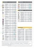kabel-tv kanal- og frekvensoversigt homef basis superflex lex - ComX - Page 2