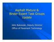 Asphalt Mixture & Binder Expert Task Groups Update - neaupg