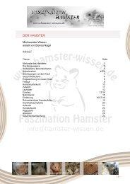 Mini-Hamster-Wissen Seite 1 - Hamster-wissen.de