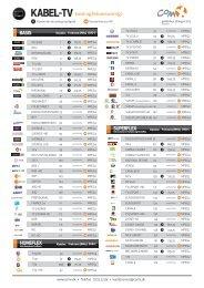 KABEL-TV kanal- og frekvensoversigt HOMEFLEX BASIS ... - ComX