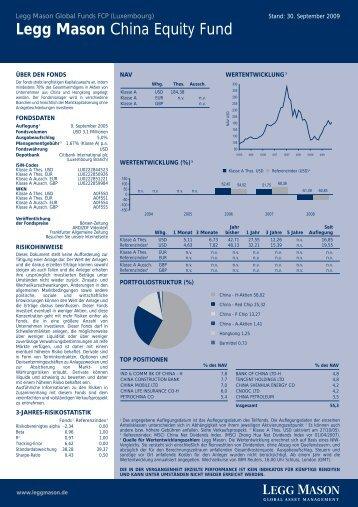 Legg Mason China Equity Fund