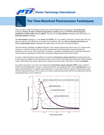 The Time-Resolved Fluorescence Techniques - Photon Technology ...