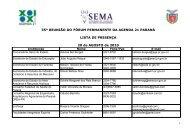 Lista de presença - Secretaria do Meio Ambiente e Recursos Hídricos