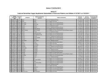 (Lista Serventias Vagas CNJ - 2012-07-10 - GERAL - AVISO 32 ...