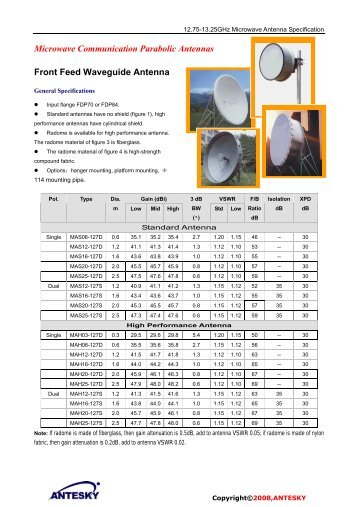 12.75-13.25GHZ Microwave Antenna - Earth station antenna