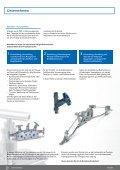 Instrumentation Products - Seite 2