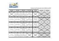 Standorte und Einsatzzeiten Service-Mobil Juni 2010 - Lvb