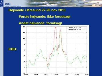 Højvandet i København, 27-28 november 2011 - Ocean DMI