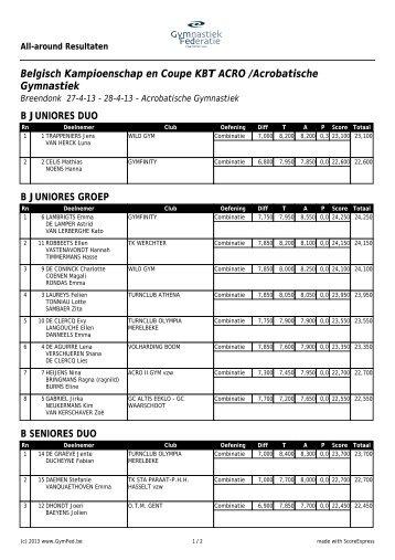 Belgisch Kampioenschap en Coupe KBT ACRO /Acrobatische ...