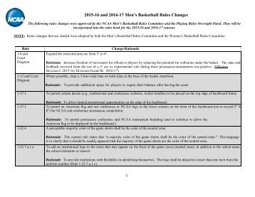 2015-17 Men's Basketball Rules Changes FINAL
