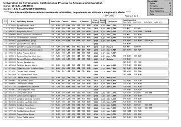 Universidad de Extremadura. Calificaciones Pruebas de Acceso a la ...
