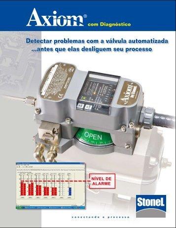 Detectar problemas com a válvula automatizada ...antes ... - StoneL