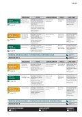 Pre-intermediate - Market Leader - Page 3
