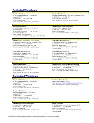 List of Approved Reporting Workshops & IDAC Centres 010608 Rv ...