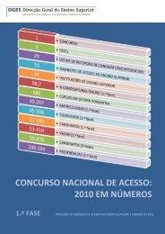 concurso nacional de acesso: 2010 em números - Escola Superior ...