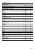 Öppna PDF - Peugeot - Page 2