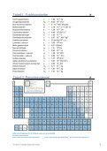 Rom Stoff Tid Fysikktabeller - Page 3
