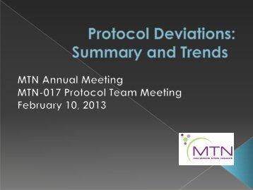 05. FOSTER - Protocol Deviations