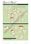 Research Project - Nurul Rahman - Page 7