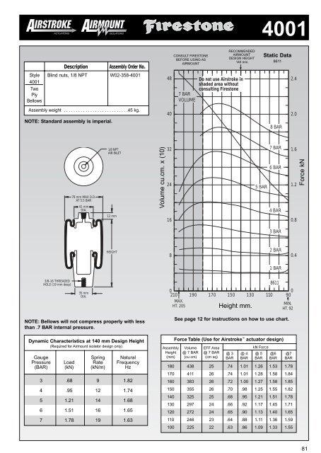 Rectifier diode datasheet.