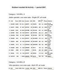 Službeni rezultati 9A Activity – 1.period 2007. Category: 144 MHz, A ...