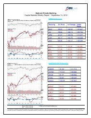 Bahrain Private Banking Capital Markets Weekly Report ... - BMI