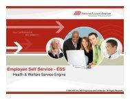 Employee Self Service - ESS - Cybergolf