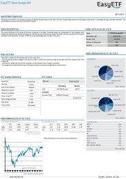 EasyETF Stoxx Europe 600 - BNP Paribas Investment Partners