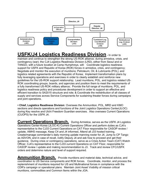 USFK/J4 Logistics Readiness Division - United States Forces