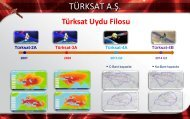 Özkan Dalbay: Türksat A.Ş.