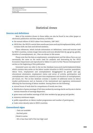 Statistical Annex - Publications