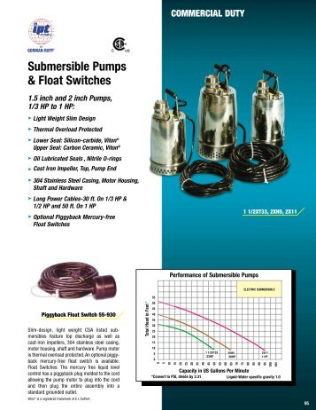 Submersible Pumps & Float Switches - Pump World Store