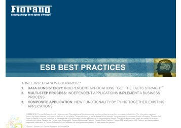ESB BEST PRACTICES - Fiorano